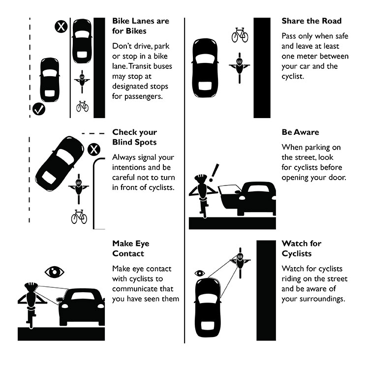 Bike lanes -safety for drivers