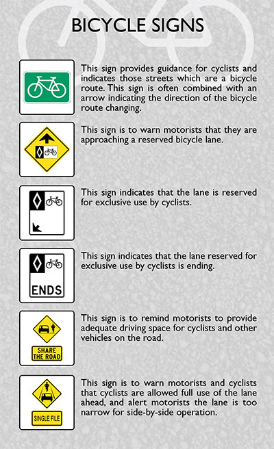 Bike signs cycling-graphic
