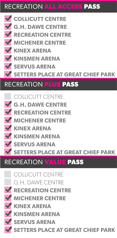 Rec Passes Graphic
